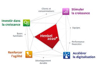 Henkel-2020+_French
